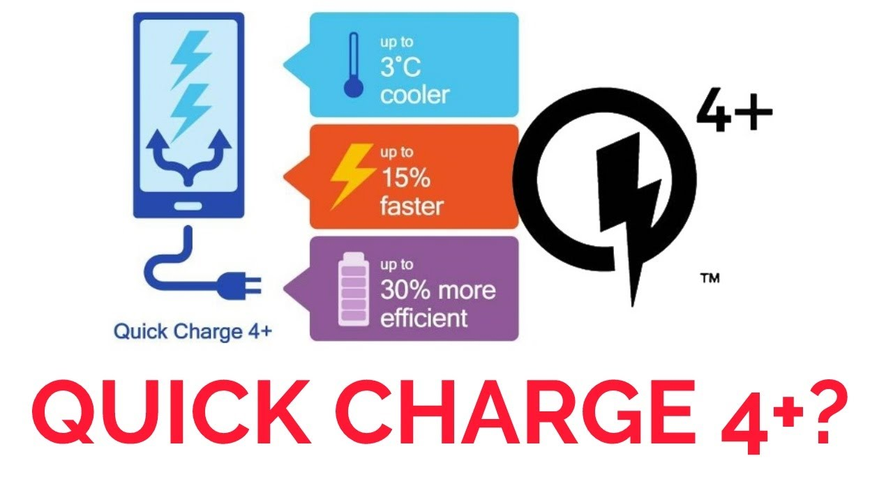 Quick Charge 4 Plus